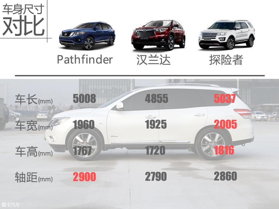 日产(进口)2016款Pathfinder