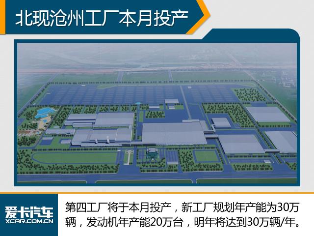 北京现代新工厂本月投产 悦纳成首款车
