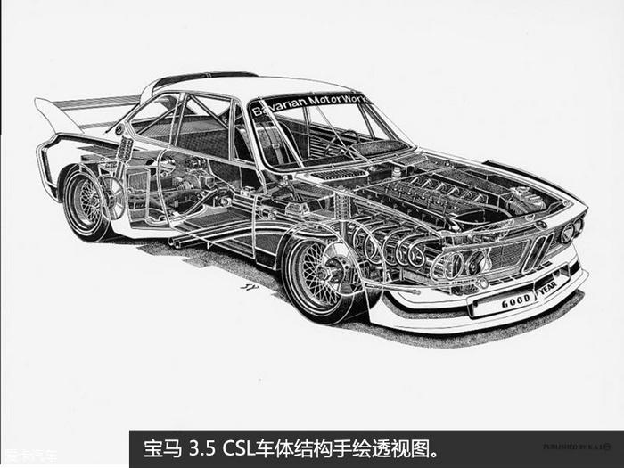 汽车结构透视手绘图(23/23)
